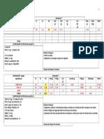 4. FTP Morango Definitivo