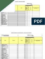 Formulario IPER.xls