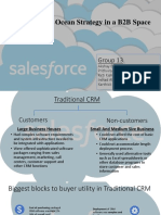SALESFORCE Case