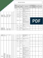 Matriz Aspectos Ambientales - Trabajos de Perforación