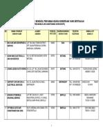 List-of-Certified-Workshop-Sarawak