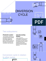 CONVERSION-CYCLE