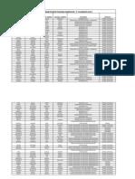 Listado de beneficiarios Semestre B-2019 #2