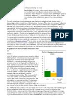 India Micro Finance Report