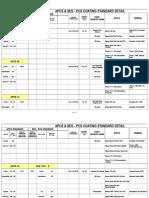 APCS & SES - PCS - NEW