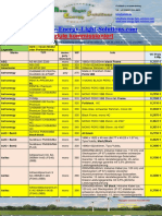 PV-Module Kommissioniert