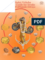 04. SP Ashraya guide for sevaks