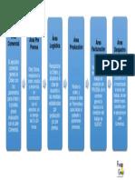 Flujo (Desarrollo de Pruebas y Test).pdf