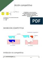 Inhibición competitiva y no competitiva