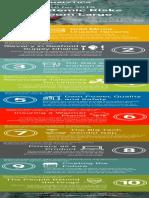 10for2019-Sustainalytics-infographic