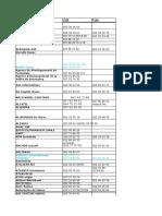 base de données 2008 EMI