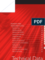 Boc Iprm s11-Techdata