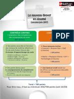 Synthese_NouveauBrevet