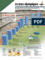 Infographie Carrefour - L´épopée des Jeux Olympiques (page 1) - Septembre 2000