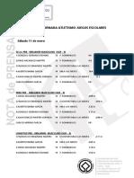 NP JuegosEscolaresResultadosAtletismoJornada1, 15-01-20