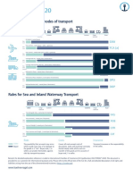 Incoterms_2020_Overview.pdf