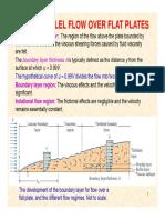 PARALLEL FLOW OVER FLAT PLATES-Presentation