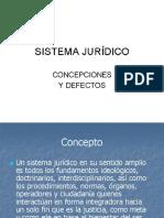 Sistema Jurídico I.