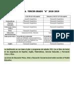 3er Grado - Dosificación Anual (2018-2019)-terc. bueno (Carlitos)