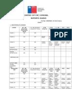 PLanilla de Novedades Diarias 10-01-2020