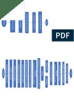 destilacion flujograma