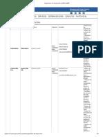 Organismos de Inspección _ SENCAMER.pdf