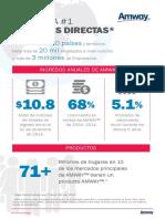 Infografias_SomosAmway_vDigital datos estadisticos de la compañia