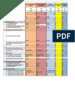 Model Sekolah Sehat Kota Bandung (1)
