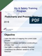 Flowchart.Process Map.2018