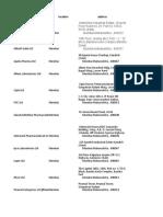 pharma companies data