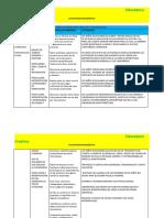 1 PLANEACION DIAGNOSTICA NUEVO MODELO EDUCATIVO (1)