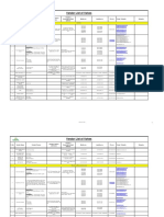 Vendor List - Valves