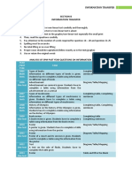 BPI MODULE_INFORMATION TRANSFER.docx
