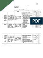 Planificare M4 - Automobile