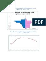 Carte 2 démographie