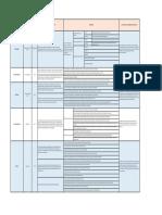 Teorías de la Administración con énfasis en las tareas y la estructura..pdf