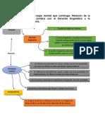 Tarea 3 de Sociologia Realizada.docx