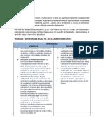 QUÉ SON LAS TICS.pdf
