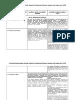 COVENIOS INTERNACIONALES ENTRE COLOMBIA Y DEMAS PAISES