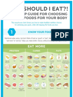 what-should-i-eat-infographic-printer-1