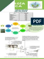 Infografía Energía eólica