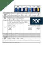 Media Comparison Sheet
