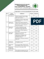 Form Indikator klinis bln JULI 2018