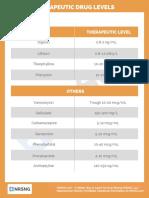 Therapeutic Drug Ranges.pdf
