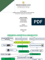 Diagrama Bronfenbrenner