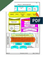 Harta proceselor Artego