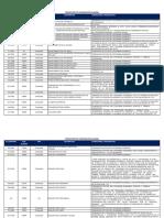 18-condiciones-de-condonacion-alianzas.pdf