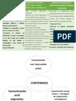 Adaptaciones-generales-de-acceso-al-currículum