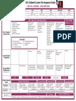 Tpu Ima Amedd 68w 68z Enlisted Leader Development Map