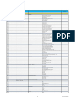 Project Class Code March 2019.pdf
